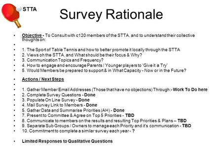 STTA Survey Rationale Objective - To Consult with c120 members of the STTA, and to understand their collective thoughts on: 1. The Sport of Table Tennis.