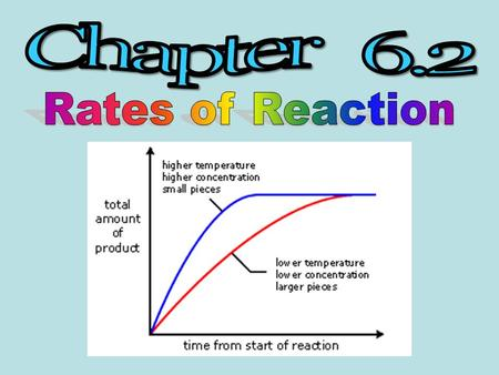  Reaction Rate  Catalyst  Concentration  Surface Area  Temperature  Enzyme  Catalytic converter.