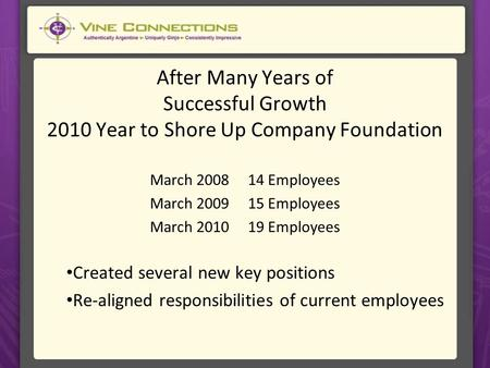 After Many Years of Successful Growth 2010 Year to Shore Up Company Foundation March 200814 Employees March 200915 Employees March 201019 Employees Created.