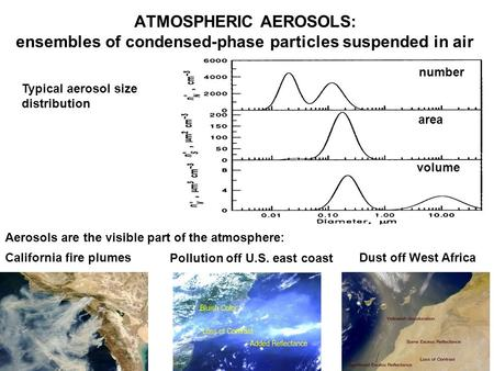 ATMOSPHERIC AEROSOLS: ensembles of condensed-phase particles suspended in air Typical aerosol size distribution number area volume Aerosols are the visible.
