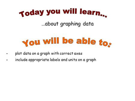 …about graphing data -plot data on a graph with correct axes -include appropriate labels and units on a graph.