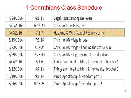 "1 1 Corinthians Class Schedule. 2 * adapted from McCalley Outline * CONFUSION ABOUT MARRIAGE or ""To Marry or Not to Marry"" 7:1-40 A.General Teaching Concerning."