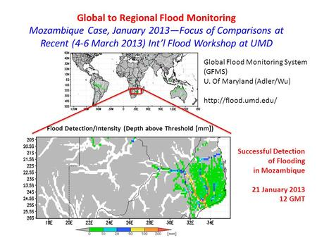 Flood Detection/Intensity (Depth above Threshold [mm]) Global Flood Monitoring System (GFMS) U. Of Maryland (Adler/Wu)  Successful.