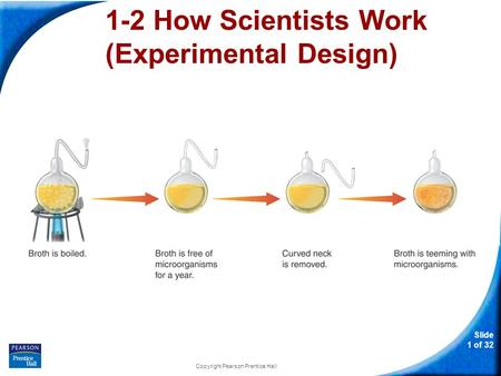 Slide 1 of 32 Copyright Pearson Prentice Hall 1-2 How Scientists Work (Experimental Design)