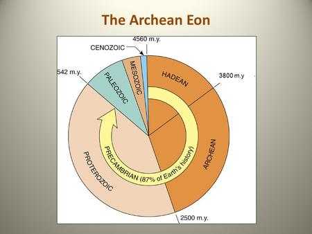 The Archean Eon 3800 m.y. Subdivisions of the Archean - ERAS 3.8 Ga 3.6 Ga 3.2 Ga 2.8 Ga 2.5 Ga.