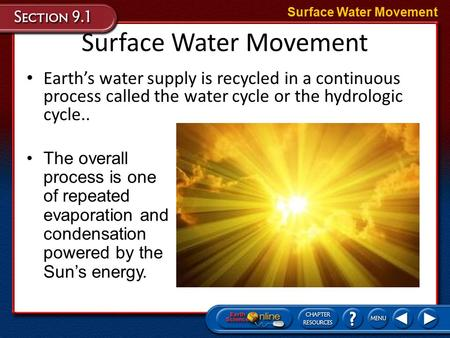 The overall process is one of repeated evaporation and condensation powered by the Sun's energy. Surface Water Movement Earth's water supply is recycled.