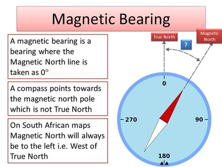 Magnetic Bearing A magnetic bearing is a bearing where the Magnetic North line is taken as 0  A compass points towards the magnetic north pole which is.