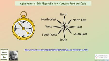 Measurement and Geometry 43 North South East West South-East South-West North-West North-East