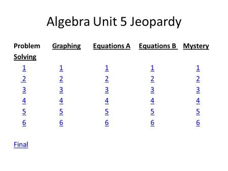 Algebra Unit 5 Jeopardy Problem Graphing Equations A Equations B Mystery Solving 111111 22222 2 333333 444444 555555 666666 Final.