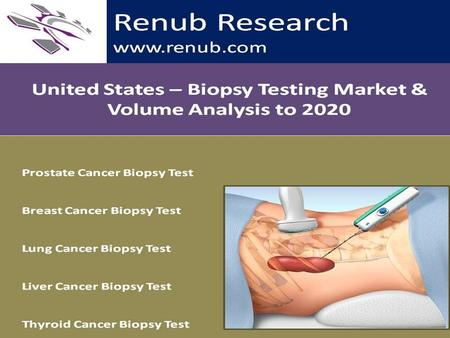 Renub Research www.renub.com. Table of Contents 1. Executive Summary 2. United States Biopsy Test Market, Volume & Forecast (2008 – 2020) 2.1 United States.