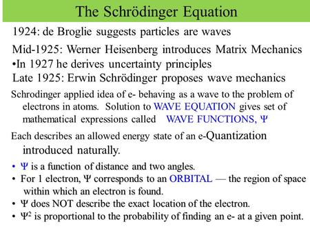 1924: de Broglie suggests particles are waves Mid-1925: Werner Heisenberg introduces Matrix Mechanics In 1927 he derives uncertainty principles Late 1925: