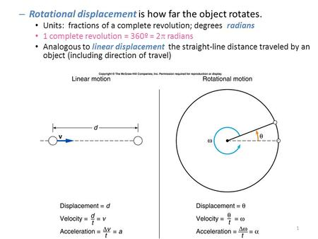 – Rotational displacement is how far the object rotates. Units: fractions of a complete revolution; degrees; radians 1 complete revolution = 360º = 2 