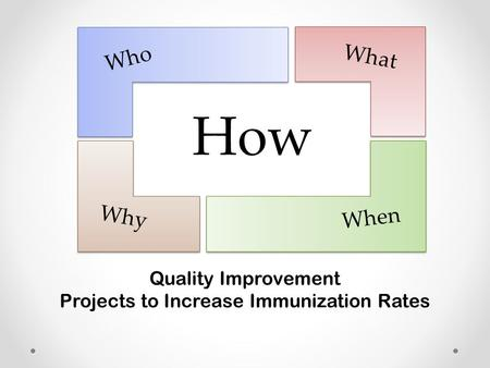 How Who Why When What Quality Improvement Projects to Increase Immunization Rates.
