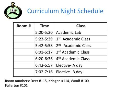 Curriculum Night Schedule Room #TimeClass 5:00-5:20Academic Lab 5:23-5:391 st Academic Class 5:42-5:582 nd Academic Class 6:01-6:173 rd Academic Class.
