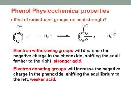 Phenol Physicochemical properties