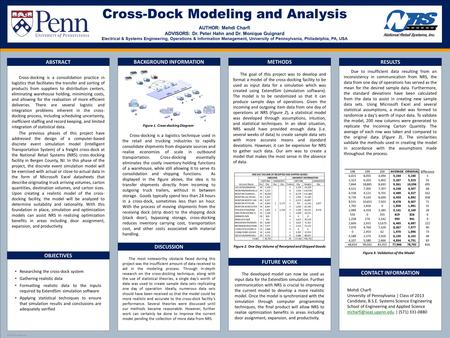 TEMPLATE DESIGN © 2008 www.PosterPresentations.com Cross-Dock Modeling and Analysis AUTHOR: Mehdi Charfi ADVISORS: Dr. Peter Hahn and Dr. Monique Guignard.