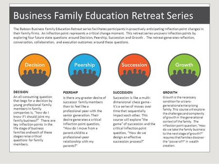 Business Family Education Retreat Series DECISION An all consuming question that begs for a decision by young professional family members in family companies.