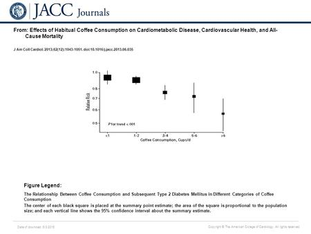 Date of download: 6/3/2016 Copyright © The American College of Cardiology. All rights reserved. From: Effects of Habitual Coffee Consumption on Cardiometabolic.