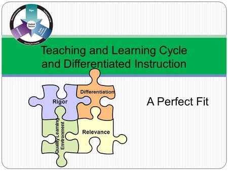 Teaching and Learning Cycle and Differentiated Instruction A Perfect Fit Rigor Relevance Quality Learning Environment Differentiation.