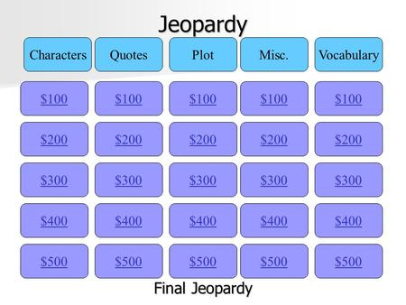 Jeopardy $100 CharactersQuotesPlotMisc.Vocabulary $200 $300 $400 $500 $400 $300 $200 $100 $500 $400 $300 $200 $100 $500 $400 $300 $200 $100 $500 $400.