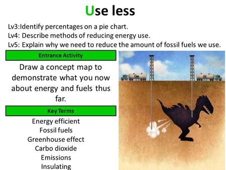 Use less Lv3:Identify percentages on a pie chart. Lv4: Describe methods of reducing energy use. Lv5: Explain why we need to reduce the amount of fossil.