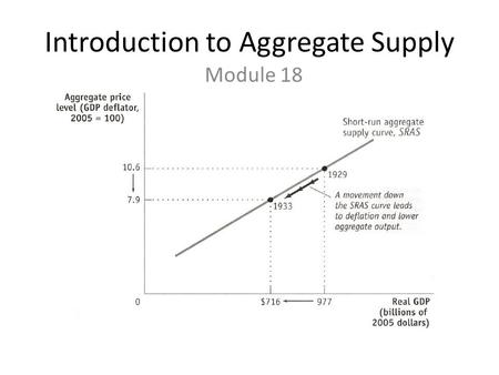 Introduction to Aggregate Supply Module 18. Key skills and content Define AS (aggregate supply) Explain why the AS curve is upward sloping Identify the.