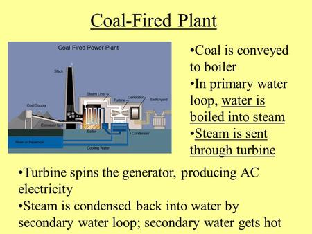 Coal-Fired Plant Coal is conveyed to boiler In primary water loop, water is boiled into steam Steam is sent through turbine Turbine spins the generator,