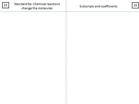 Standard 5a: Chemical reactions change the molecules Subscripts and coefficients 23.