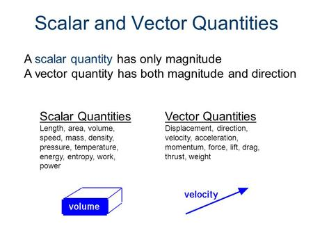 Scalar and Vector Quantities A scalar quantity has only magnitude A vector quantity has both magnitude and direction Scalar Quantities Length, area, volume,