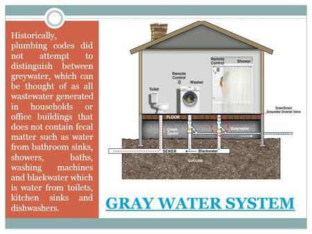 GRAY WATER SYSTEM Historically, plumbing codes did not attempt to distinguish between greywater, which can be thought of as all wastewater generated in.