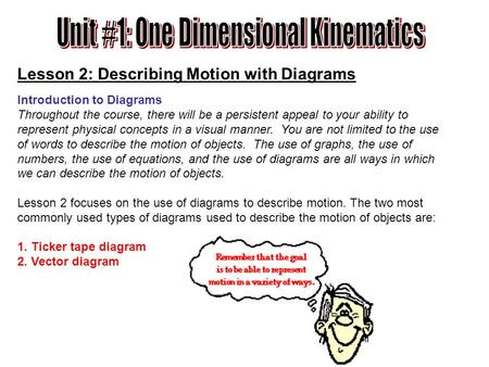 Lesson 2: Describing Motion with Diagrams Introduction to Diagrams Throughout the course, there will be a persistent appeal to your ability to represent.