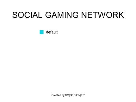Created by BM|DESIGN|ER SOCIAL GAMING NETWORK default.