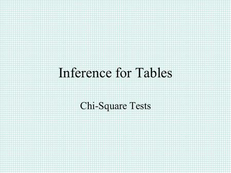 Inference for Tables Chi-Square Tests Chi-Square Test Basics Formula for test statistic: Conditions: Data is from a random sample/event. All individual.