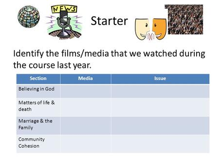 Starter Identify the films/media that we watched during the course last year. SectionMediaIssue Believing in God Matters of life & death Marriage & the.
