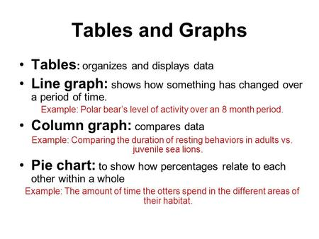 Tables and Graphs Tables : organizes and displays data Line graph: shows how something has changed over a period of time. Example: Polar bear's level of.