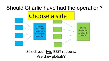 Should Charlie have had the operation? Charlie made the right choice in having the operation Charlie should not have had the operation Choose a side Select.