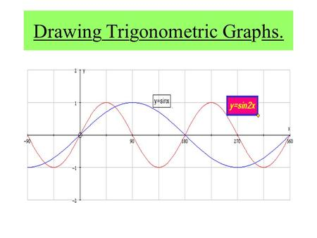 Drawing Trigonometric Graphs.. The Basic Graphs. You should already be familiar with the following graphs: Y = SIN X.