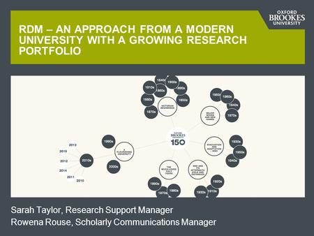 Sarah Taylor, Research Support Manager Rowena Rouse, Scholarly Communications Manager RDM – AN APPROACH FROM A MODERN UNIVERSITY WITH A GROWING RESEARCH.