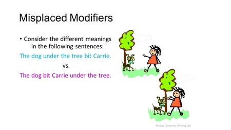 Purdue University Writing Lab Misplaced Modifiers Consider the different meanings in the following sentences: The dog under the tree bit Carrie. vs. The.