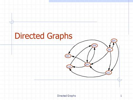 Directed Graphs1 JFK BOS MIA ORD LAX DFW SFO. Directed Graphs2 Outline and Reading (§12.4) Reachability (§12.4.1) Directed DFS Strong connectivity Transitive.