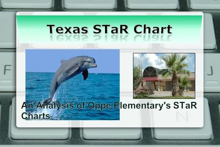 STaR stands for: School Technology and Readiness It is a tool for planning and self- assessing aligned with the Texas Long-Range Plan for Technology,