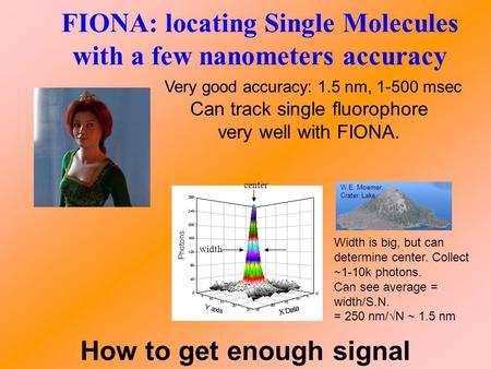 Very good accuracy: 1.5 nm, 1-500 msec W.E. Moerner, Crater Lake FIONA: locating Single Molecules with a few nanometers accuracy center width Width is.