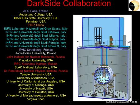 1 DarkSide Collaboration APC Paris, France Augustana College, USA Black Hills State University, USA Fermilab, USA IHEP, China INFN Laboratori Nazionali.