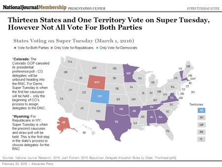 ■ Vote for Both Parties ■ Only Vote for Republicans ■ Only Vote for Democrats Thirteen States and One Territory Vote on Super Tuesday, However Not All.
