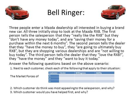 Bell Ringer: Three people enter a Mazda dealership all interested in buying a brand new car. All three initially stop to look at the Mazda RX8. The first.