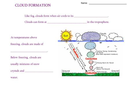 CLOUD FORMATION Like fog, clouds form when air cools to its ________________________. Clouds can form at ____________________________ in the troposphere.