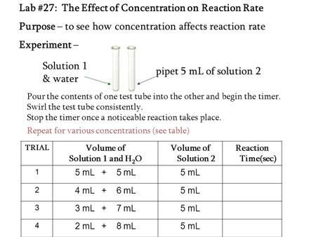 Lab #27: The Effect of Concentration on Reaction Rate Purpose – to see how concentration affects reaction rate Experiment – pipet 5 mL of solution 2 Solution.