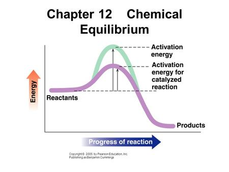 Chapter 12 Chemical Equilibrium Copyright © 2005 by Pearson Education, Inc. Publishing as Benjamin Cummings.