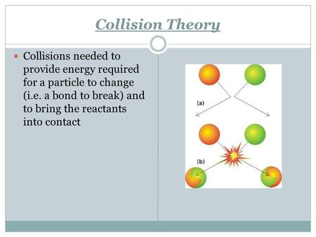 Collision Theory Collisions needed to provide energy required for a particle to change (i.e. a bond to break) and to bring the reactants into contact.