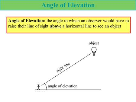 Angle of Elevation Angle of Elevation: the angle to which an observer would have to raise their line of sight above a horizontal line to see an object.